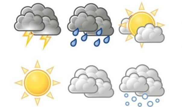 vremenska prognoza rs i bih
