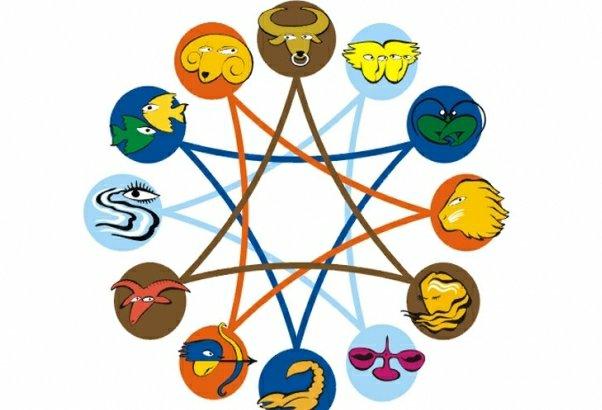 sedmicni horoskop od 8. do 14. juna 2013