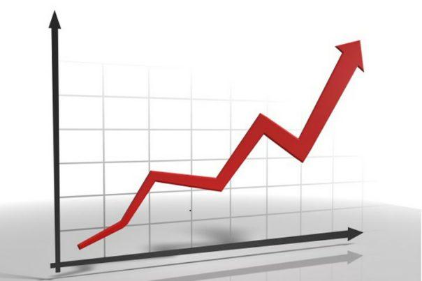 rast industrije republike srpske