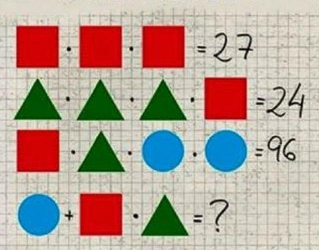 test matematika brojevi