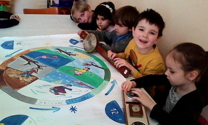ciciban svjetski dan voda, suma i meteorologije