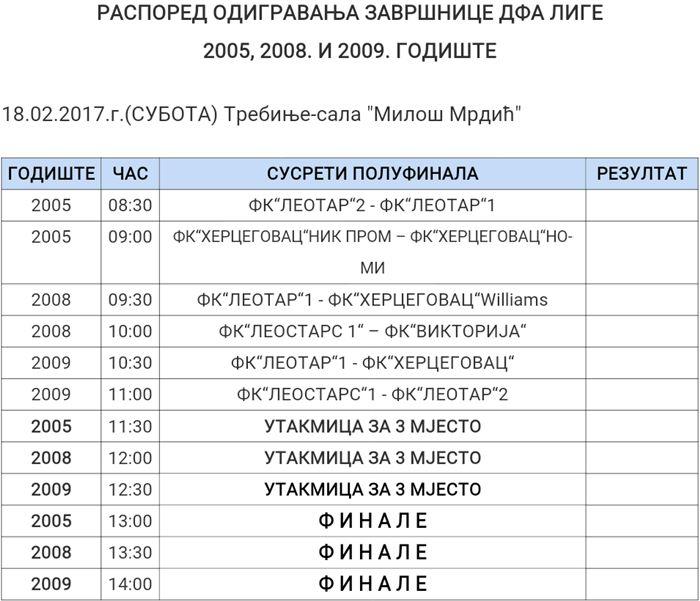 raspored mini DFA liga zavrsnica