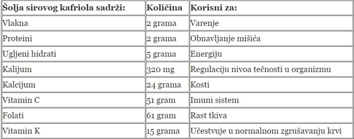 karfion tabela